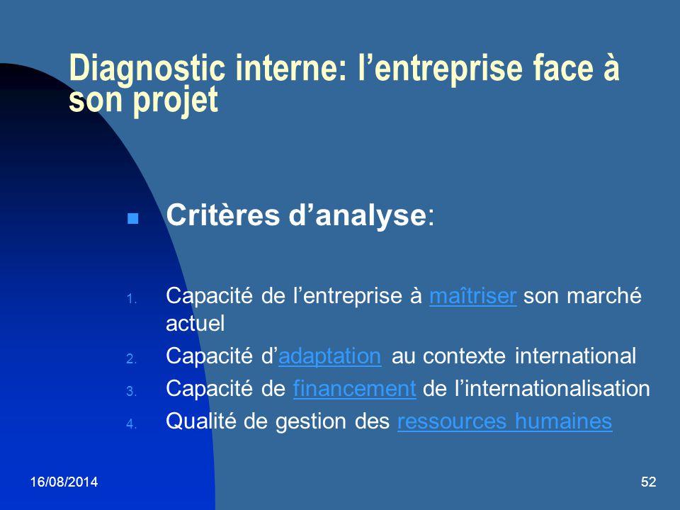 Diagnostic interne: l'entreprise face à son projet