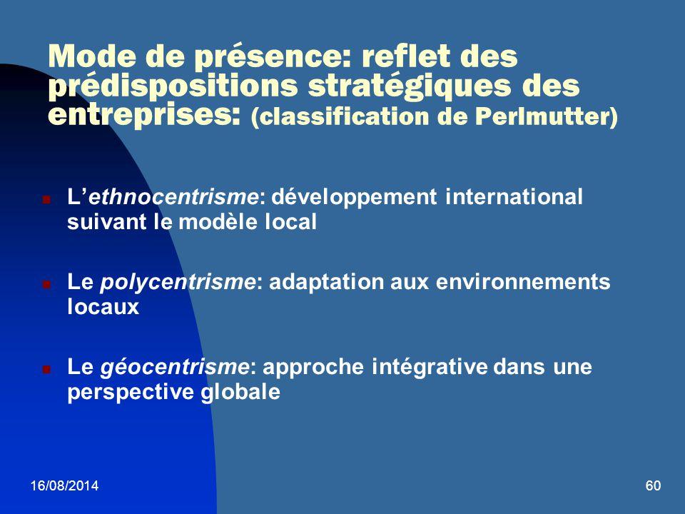 Mode de présence: reflet des prédispositions stratégiques des entreprises: (classification de Perlmutter)