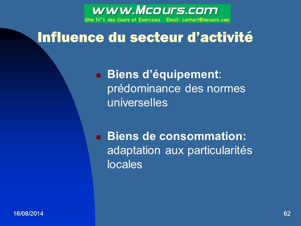 Influence du secteur d'activité