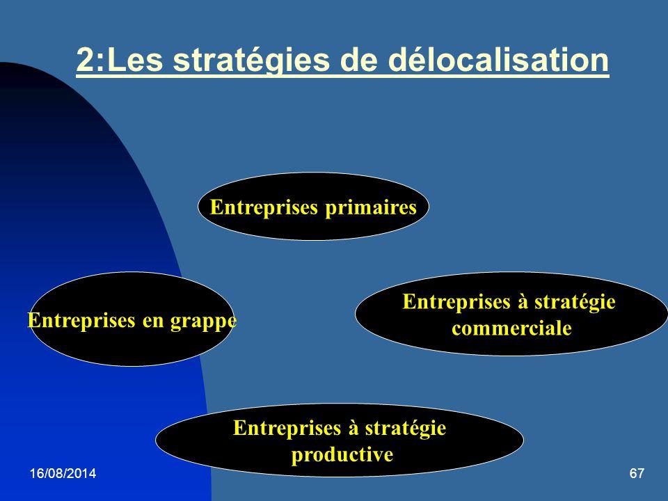2:Les stratégies de délocalisation