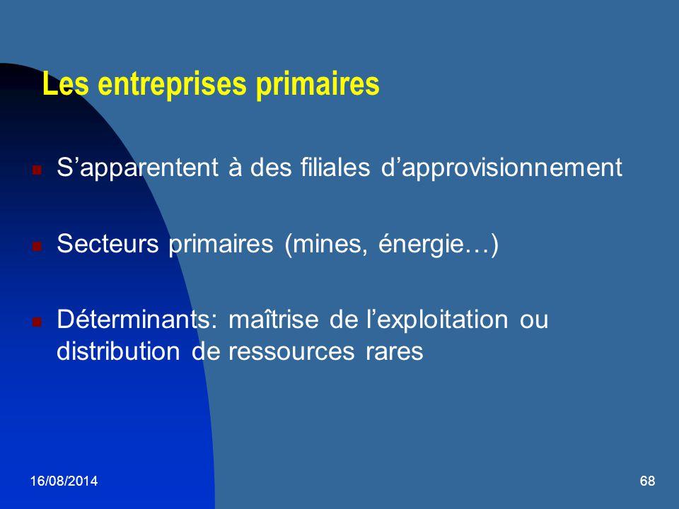 Les entreprises primaires