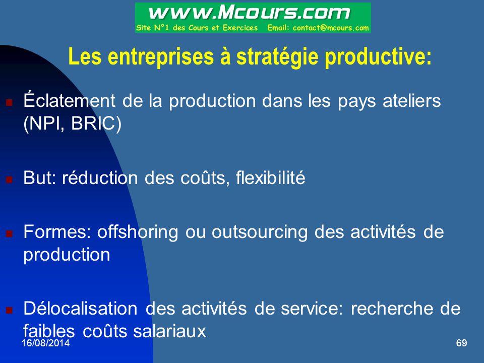 Les entreprises à stratégie productive: