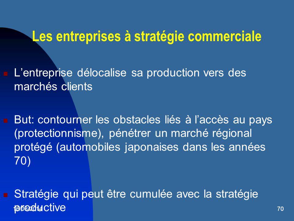 Les entreprises à stratégie commerciale