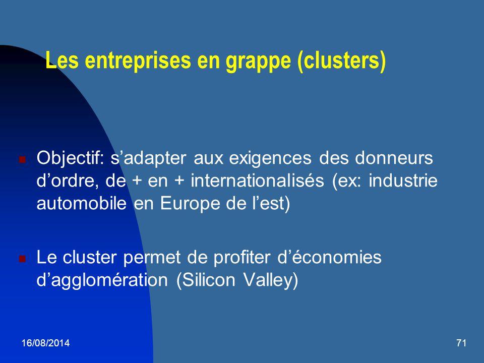 Les entreprises en grappe (clusters)