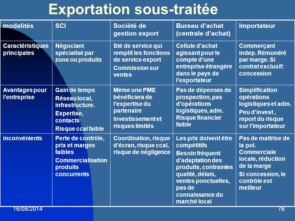 Exportation sous-traitée