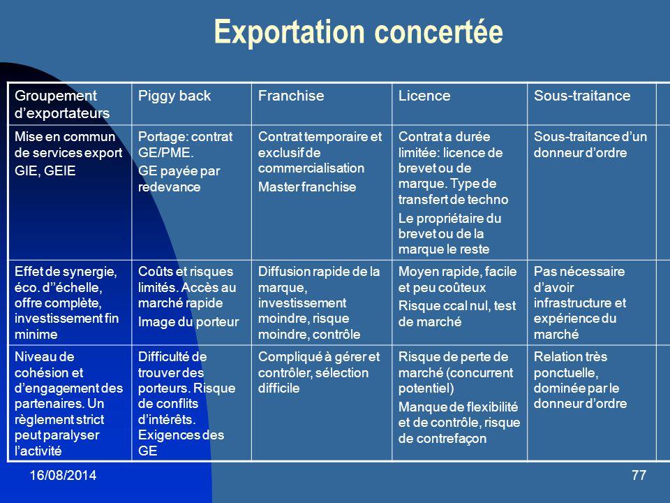 Exportation concertée