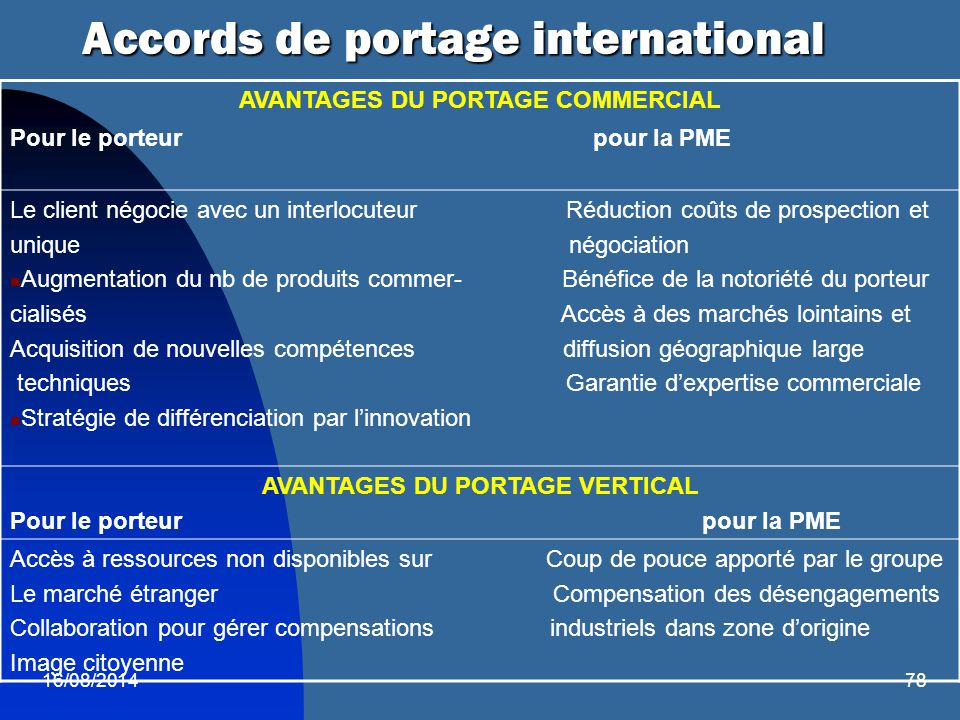 Accords de portage international