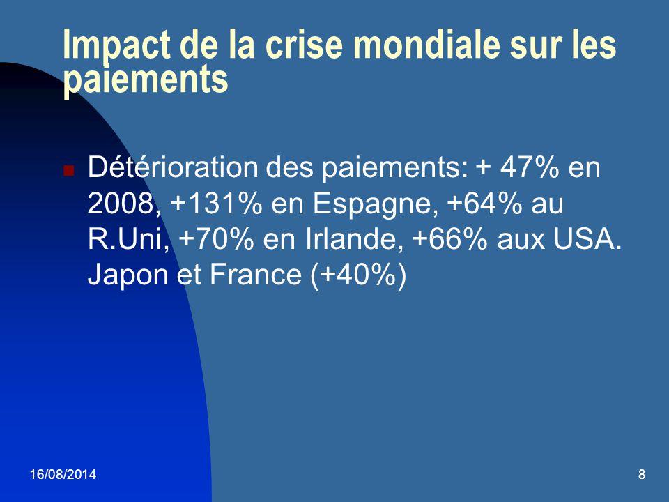 Impact de la crise mondiale sur les paiements