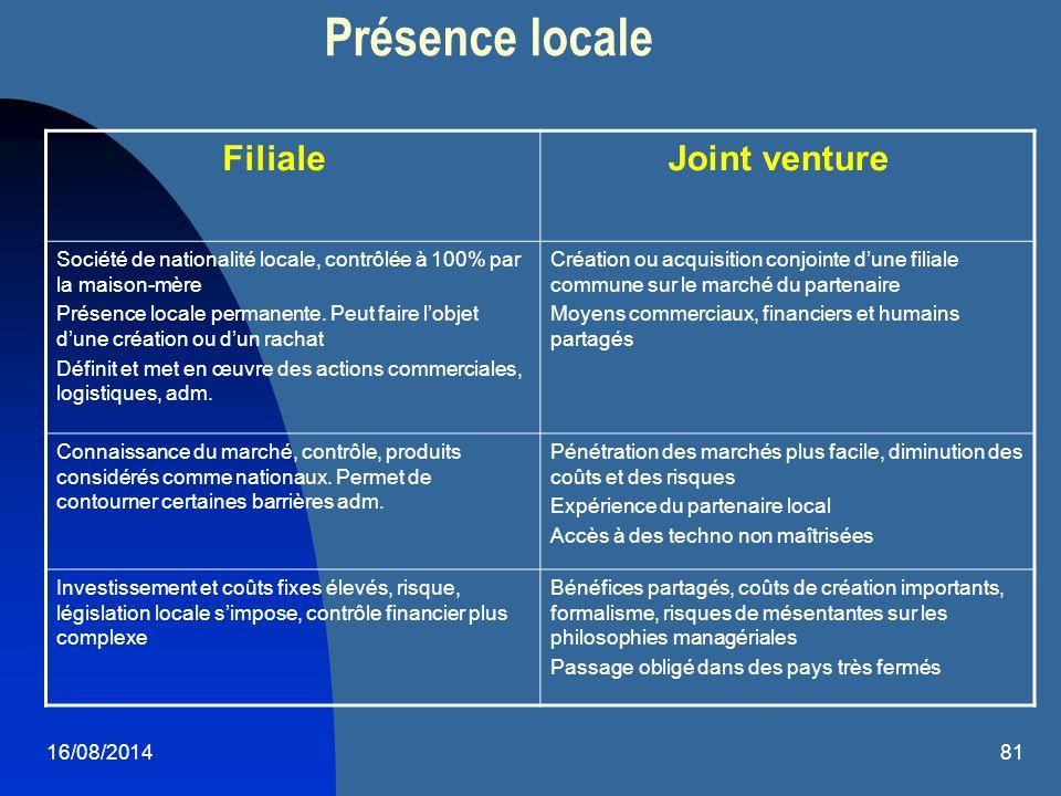 Présence locale Filiale Joint venture
