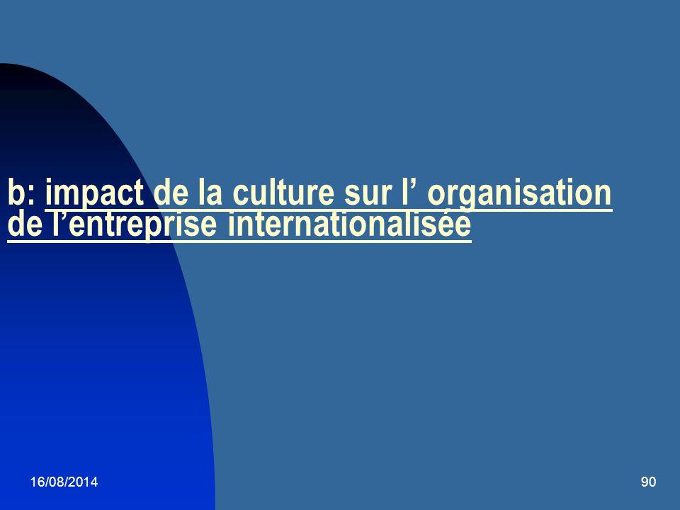 b: impact de la culture sur l' organisation de l'entreprise internationalisée