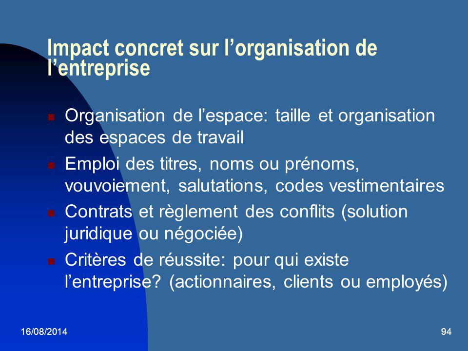 Impact concret sur l'organisation de l'entreprise