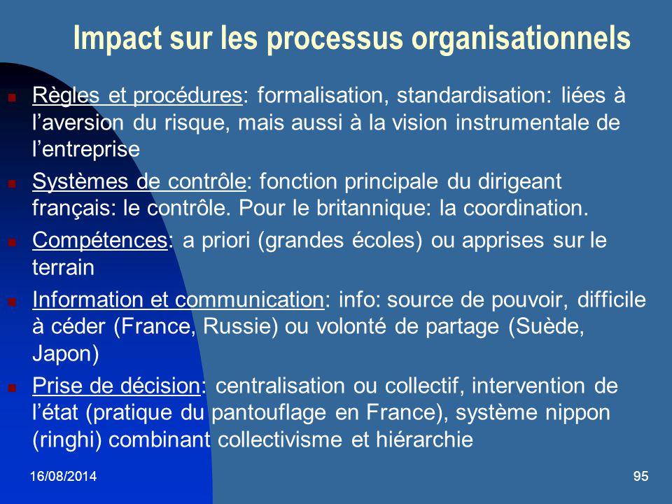 Impact sur les processus organisationnels
