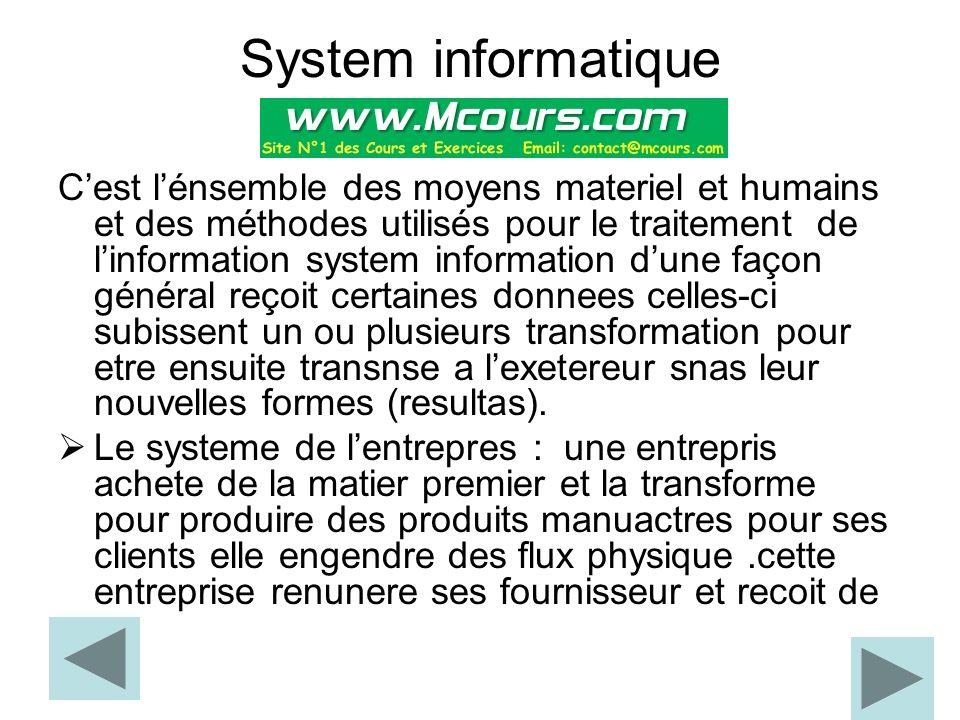 System informatique