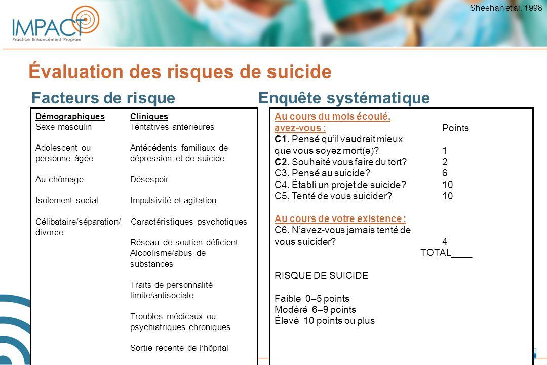 Évaluation des risques de suicide
