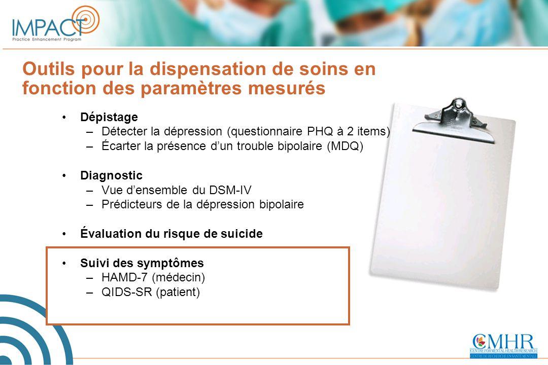 Outils pour la dispensation de soins en fonction des paramètres mesurés