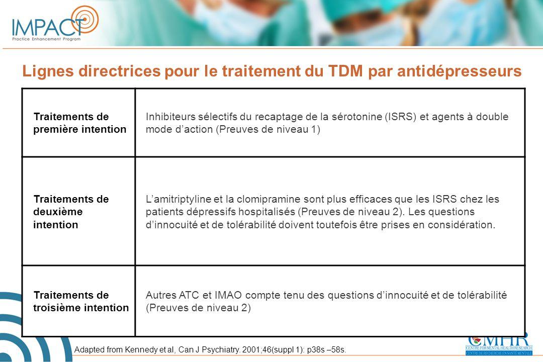 Lignes directrices pour le traitement du TDM par antidépresseurs