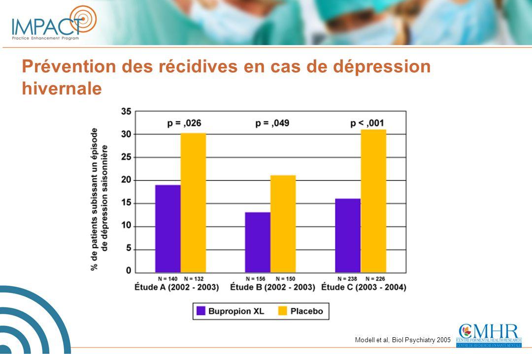 Prévention des récidives en cas de dépression hivernale