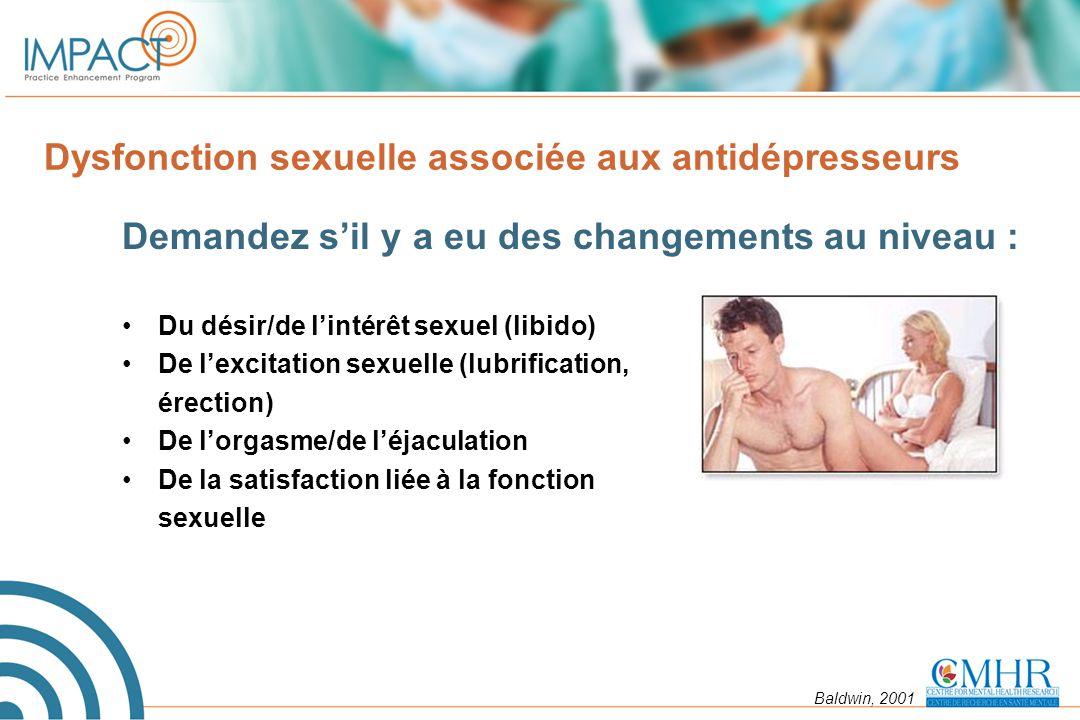 Dysfonction sexuelle associée aux antidépresseurs