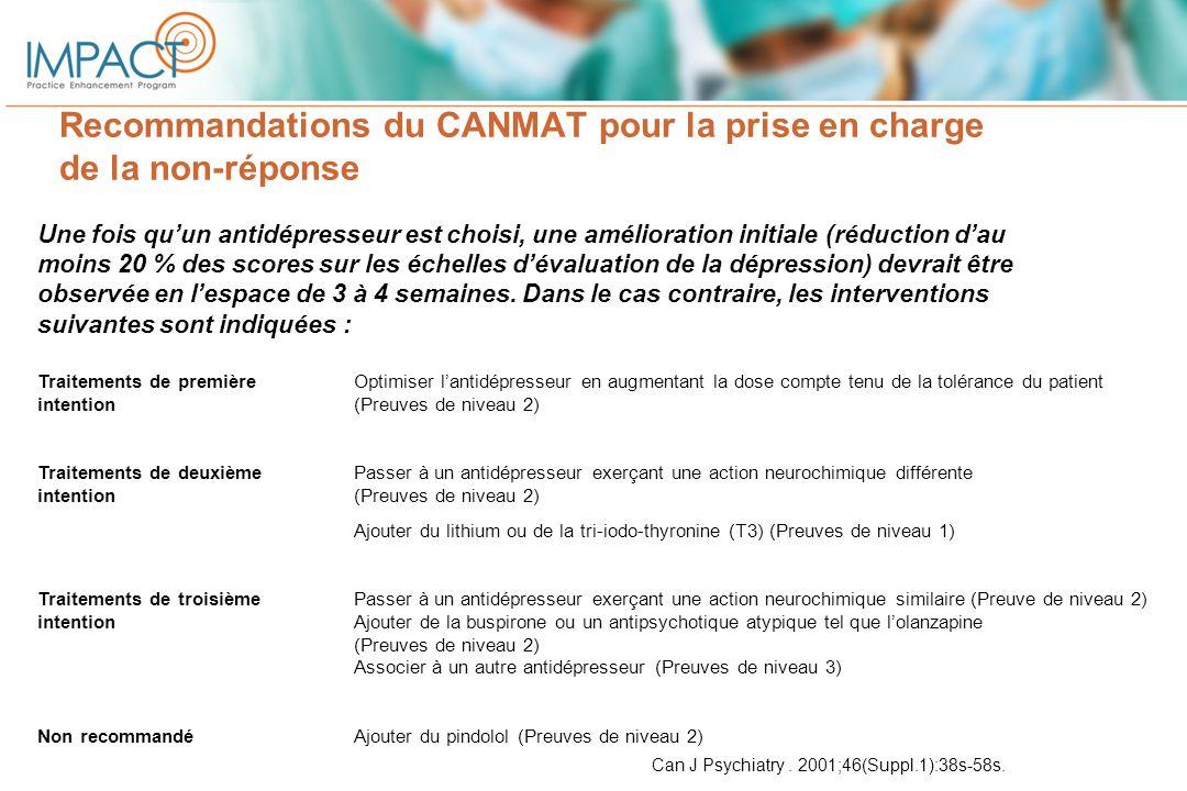 Recommandations du CANMAT pour la prise en charge de la non-réponse