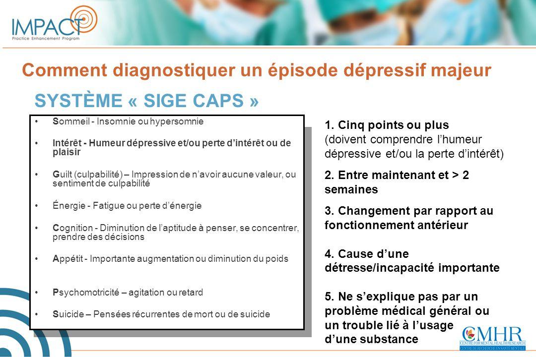 Comment diagnostiquer un épisode dépressif majeur