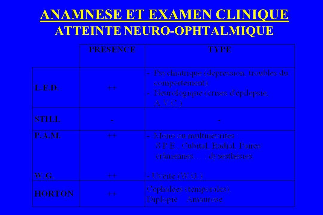 ANAMNESE ET EXAMEN CLINIQUE ATTEINTE NEURO-OPHTALMIQUE