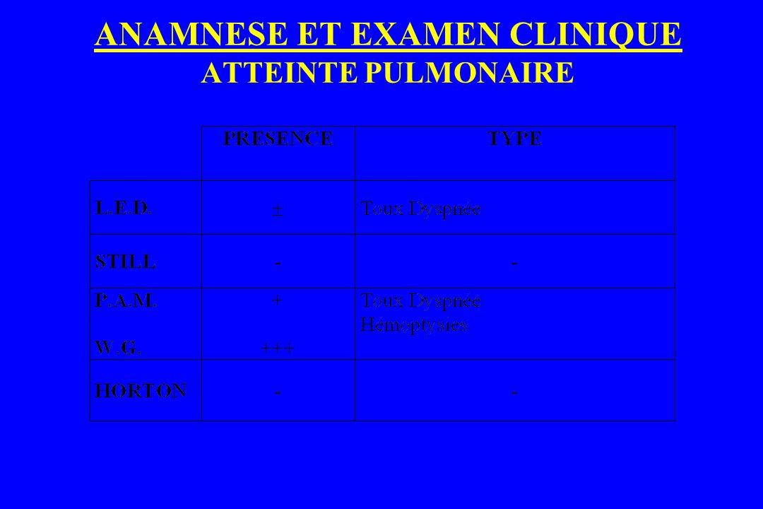 ANAMNESE ET EXAMEN CLINIQUE ATTEINTE PULMONAIRE
