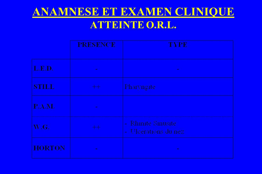 ANAMNESE ET EXAMEN CLINIQUE ATTEINTE O.R.L.