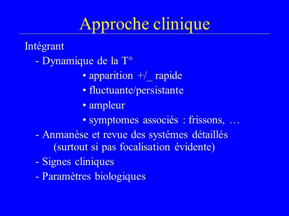 Approche clinique Intégrant - Dynamique de la T°