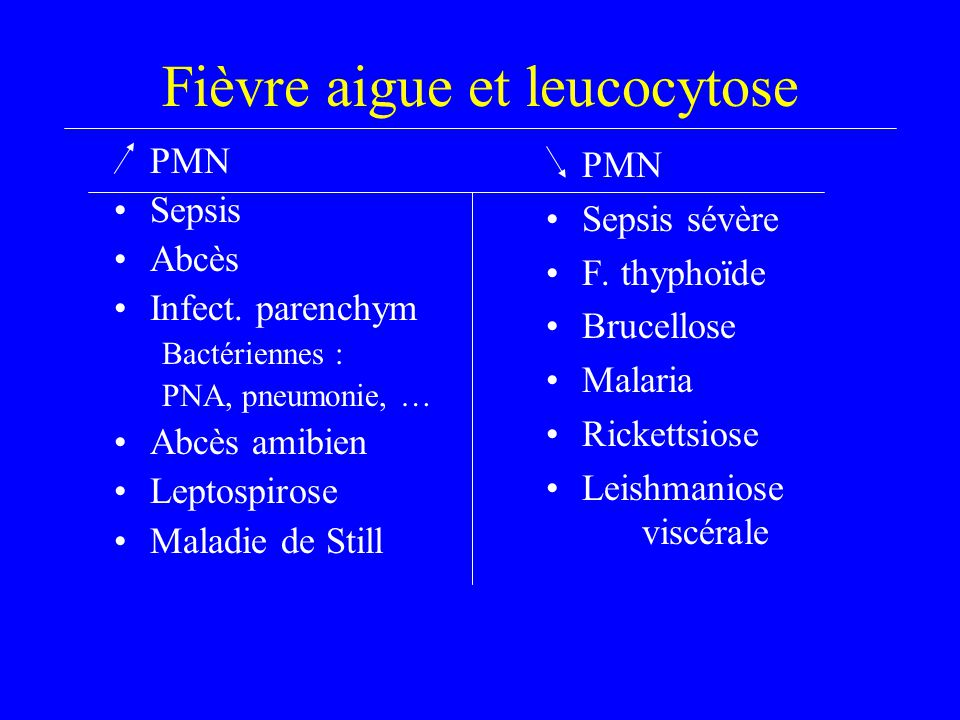 Fièvre aigue et leucocytose