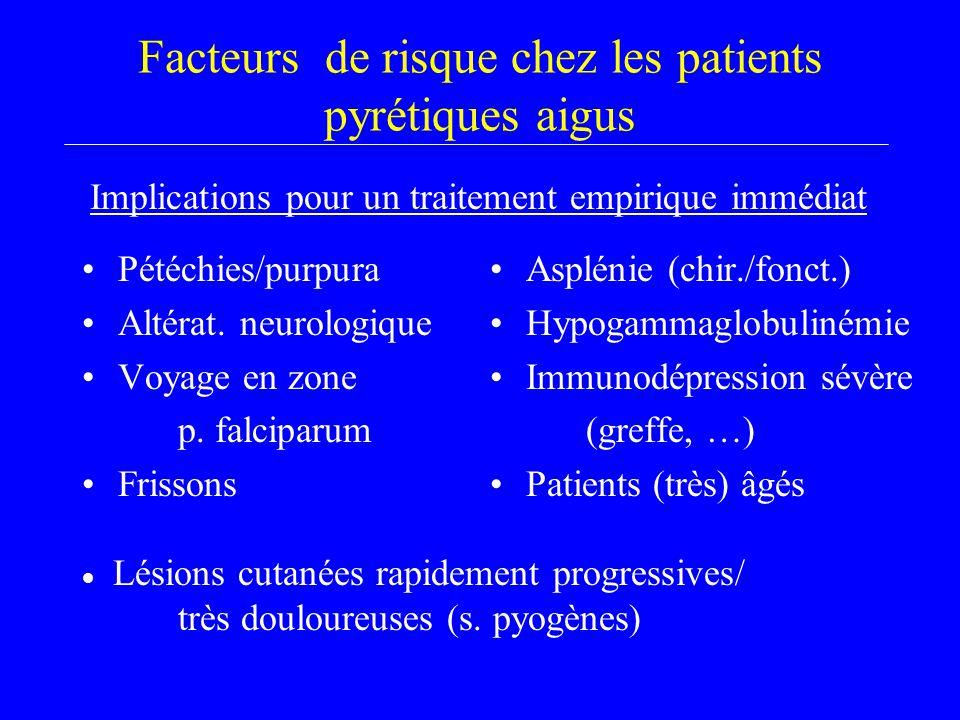 Facteurs de risque chez les patients pyrétiques aigus