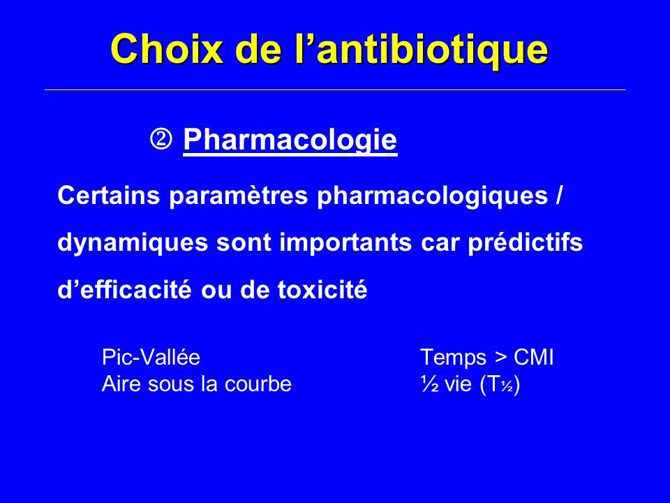 Choix de l'antibiotique