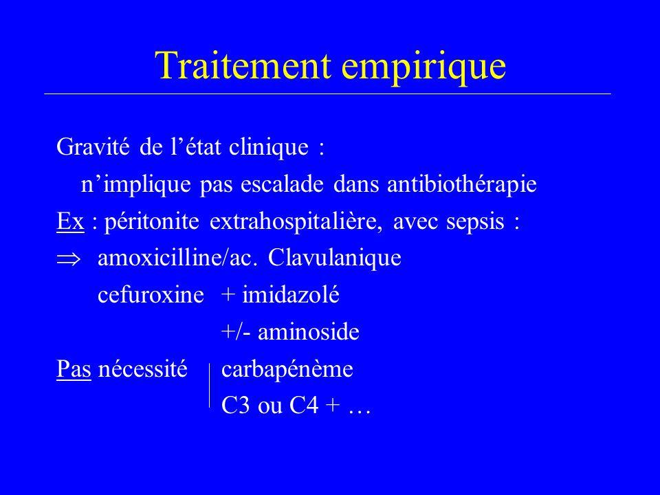 Traitement empirique Gravité de l'état clinique :
