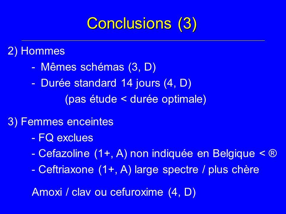 Conclusions (3) 2) Hommes - Mêmes schémas (3, D) - Durée standard 14 jours (4, D) (pas étude < durée optimale)