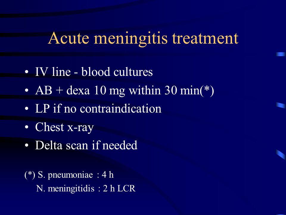 Acute meningitis treatment