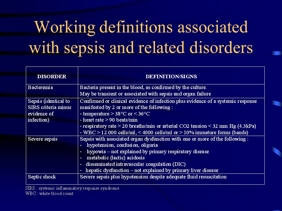 Working definitions associated with sepsis and related disorders