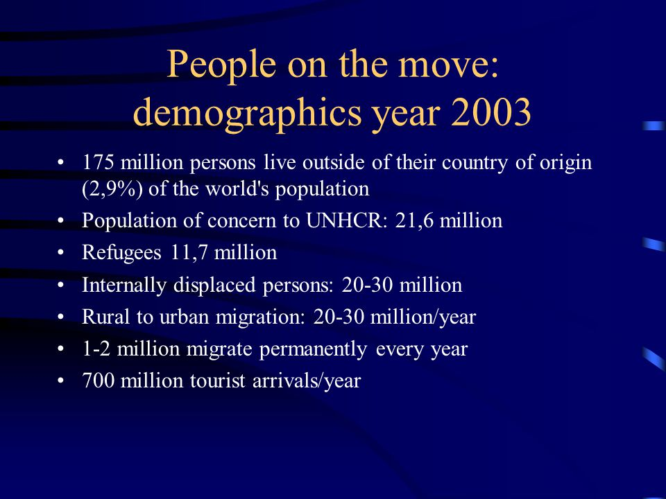 People on the move: demographics year 2003