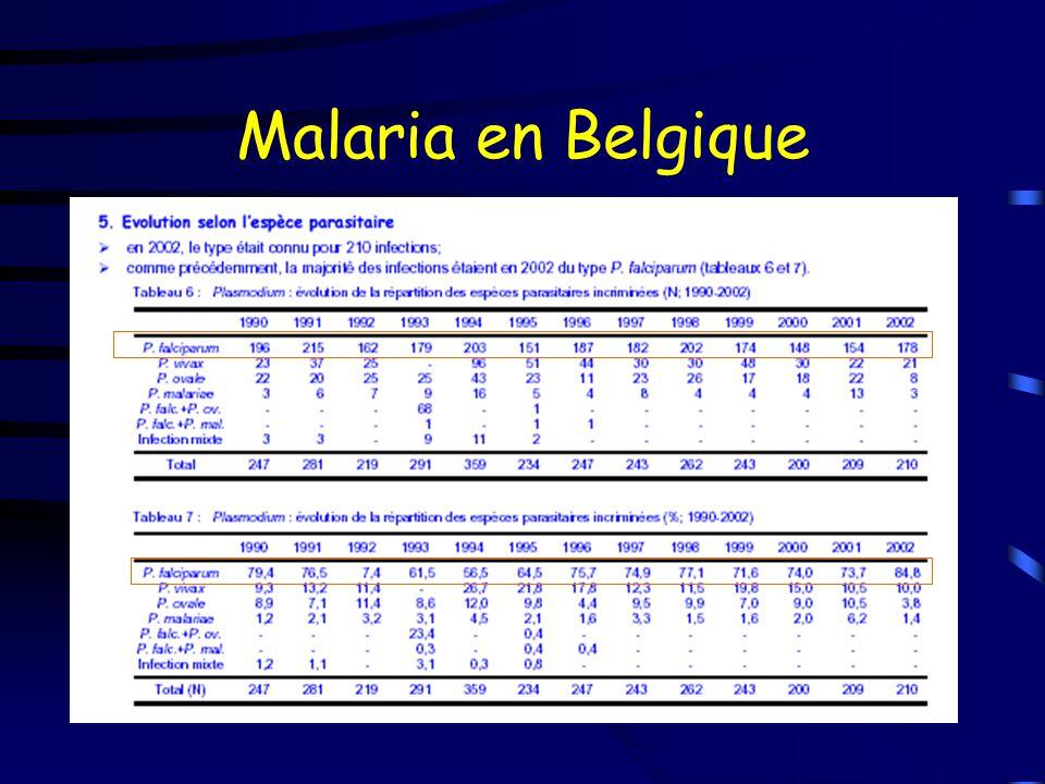 Malaria en Belgique Institut de Santé Publique-Louis Pasteur