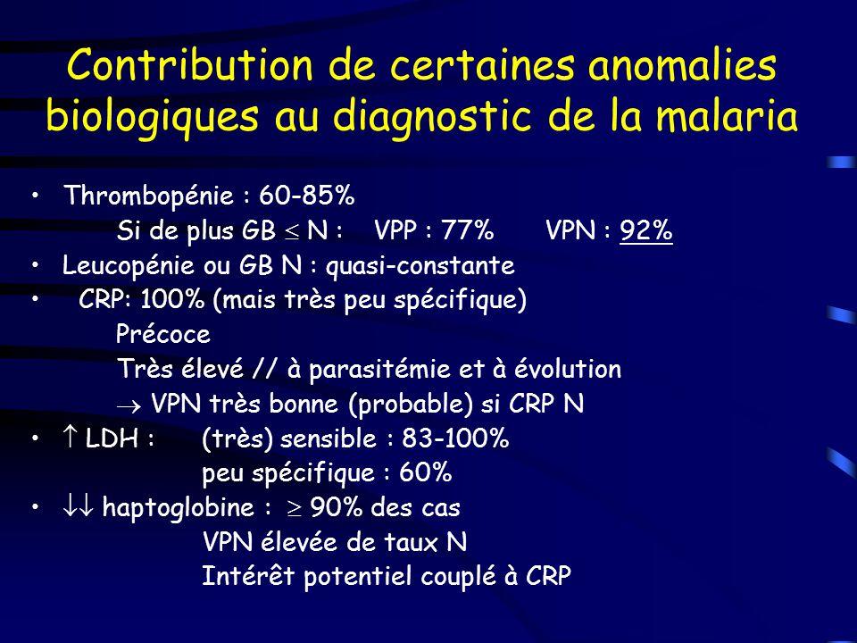 Contribution de certaines anomalies biologiques au diagnostic de la malaria