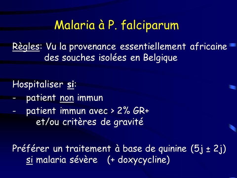 Malaria à P. falciparum Règles: Vu la provenance essentiellement africaine des souches isolées en Belgique.