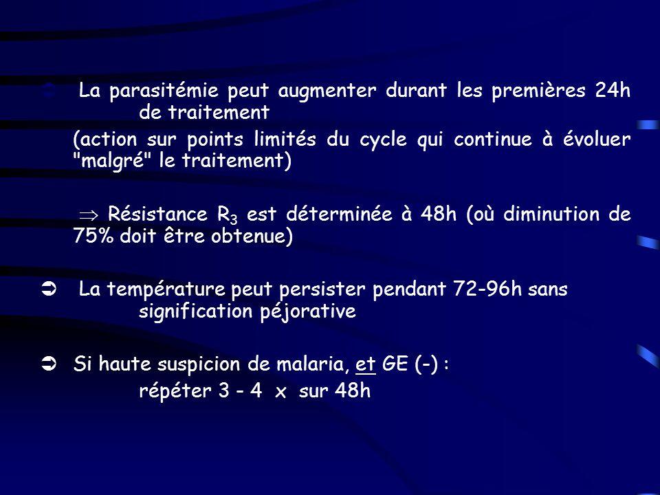 La parasitémie peut augmenter durant les premières 24h de traitement