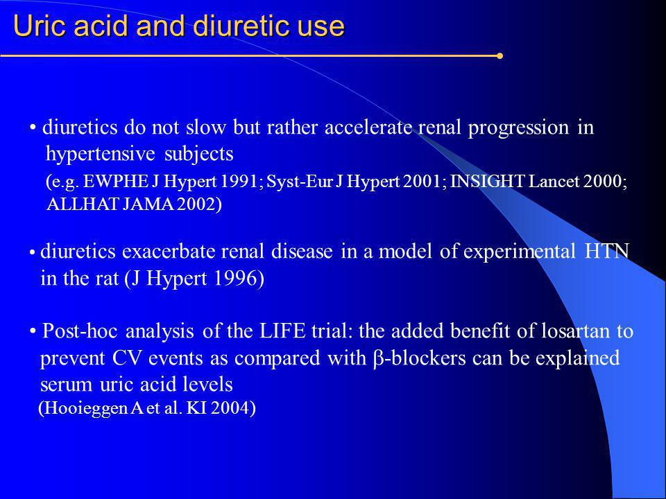 Uric acid and diuretic use