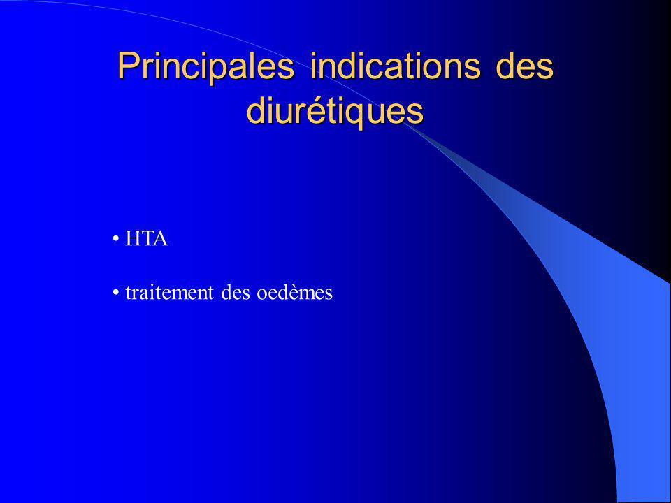 Principales indications des diurétiques