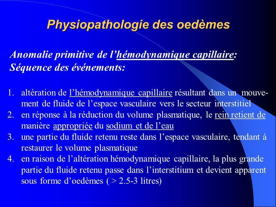 Physiopathologie des oedèmes