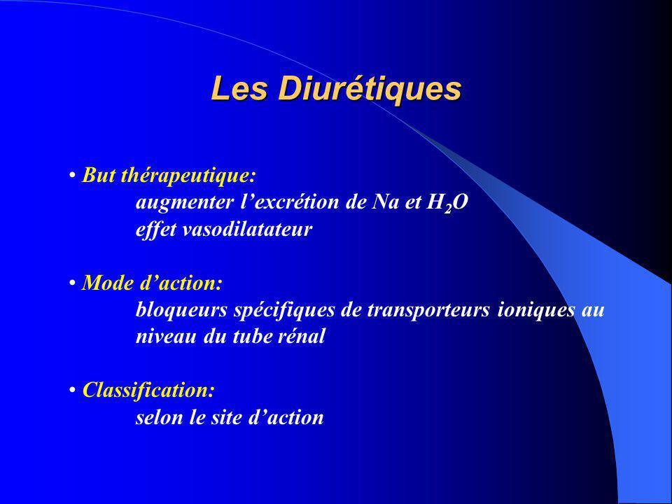Les Diurétiques But thérapeutique: augmenter l'excrétion de Na et H2O