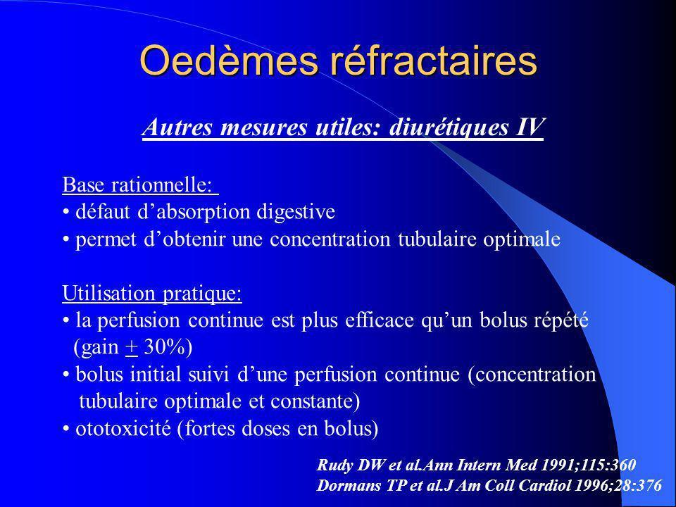 Oedèmes réfractaires Autres mesures utiles: diurétiques IV