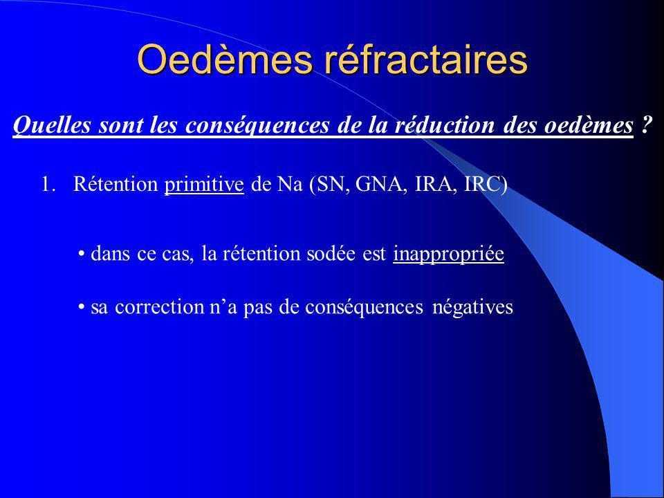 Oedèmes réfractaires Quelles sont les conséquences de la réduction des oedèmes Rétention primitive de Na (SN, GNA, IRA, IRC)