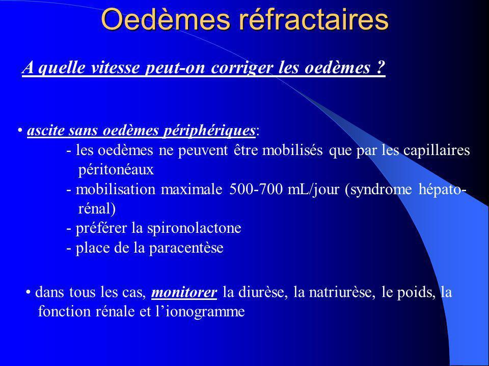 Oedèmes réfractaires A quelle vitesse peut-on corriger les oedèmes