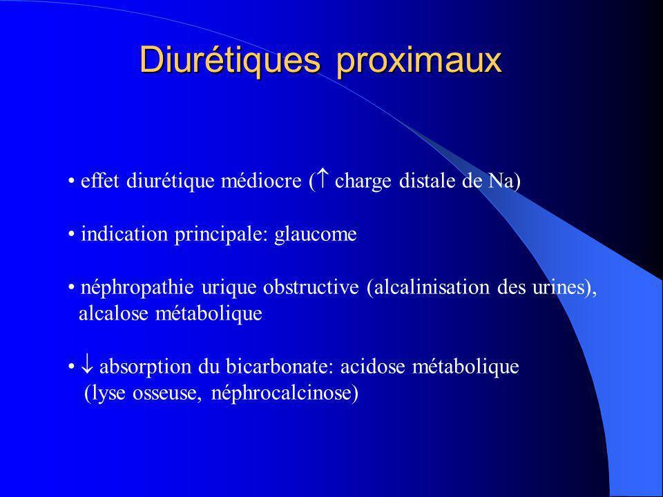 Diurétiques proximaux