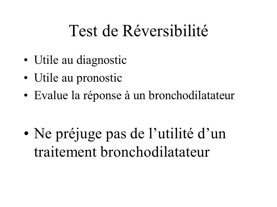 Test de Réversibilité Utile au diagnostic. Utile au pronostic. Evalue la réponse à un bronchodilatateur.