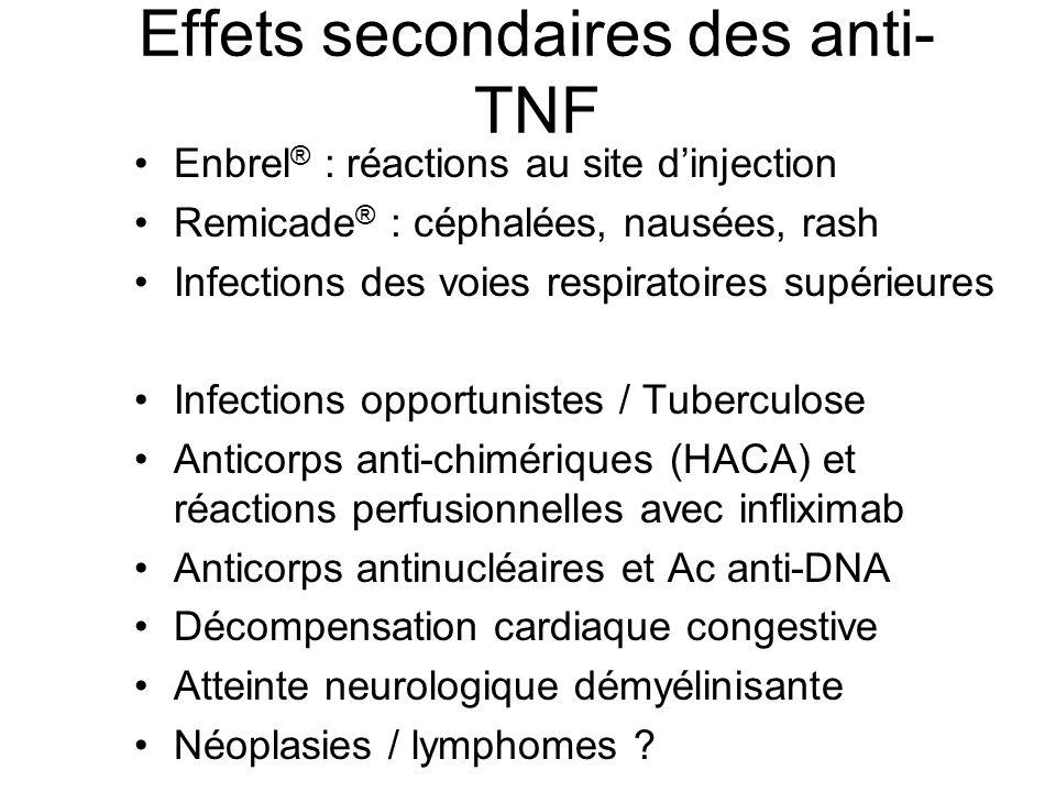 Effets secondaires des anti-TNF